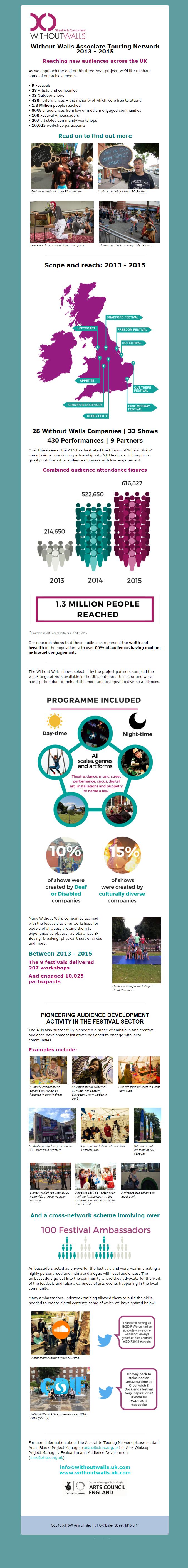 ATN infographics 2013 - 2015